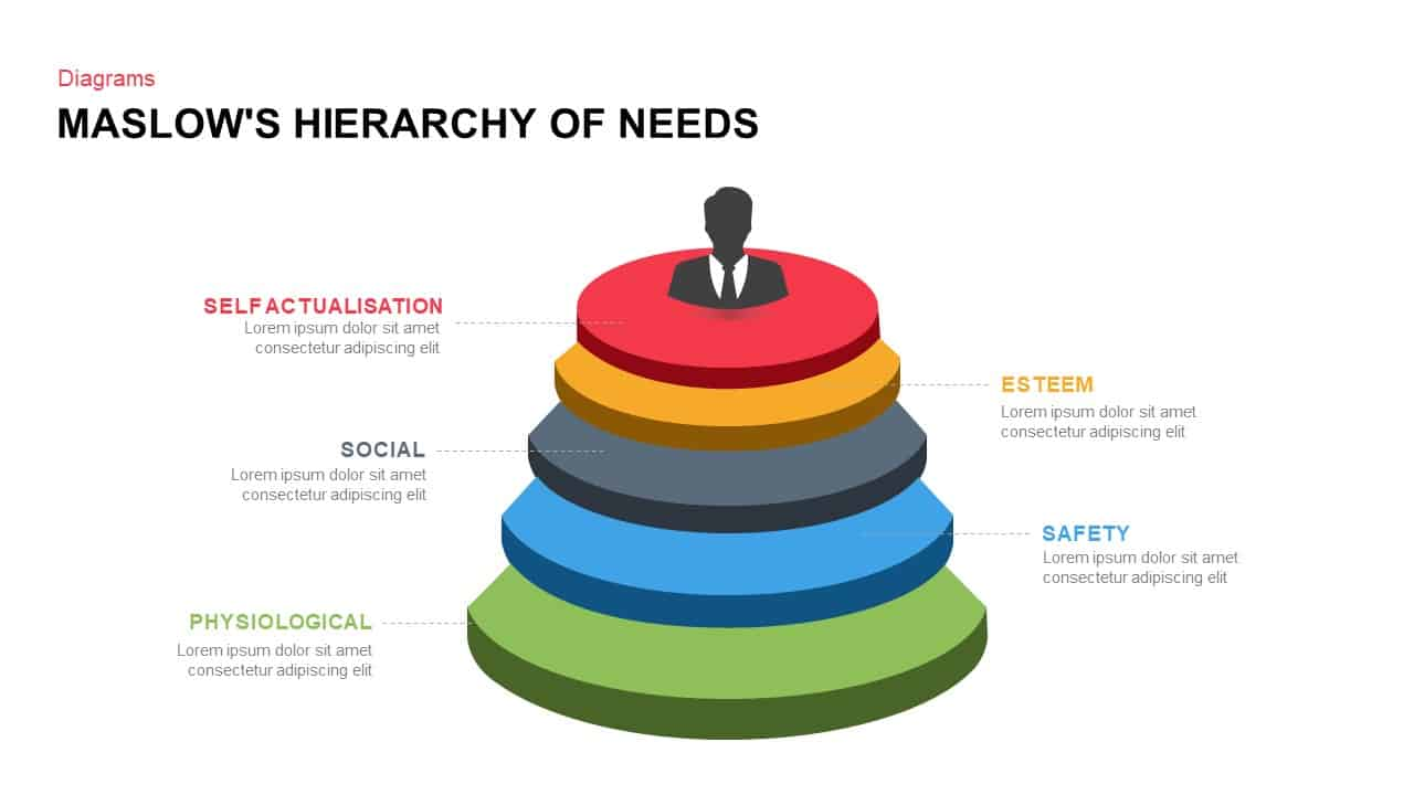 Maslow's Hierarchy of Needs PowerPoint Template and Keynote