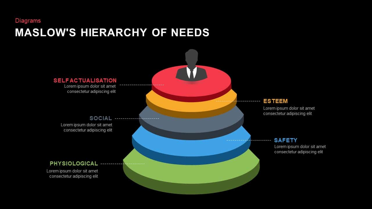 Maslow's Hierarchy of Needs PowerPoint Template
