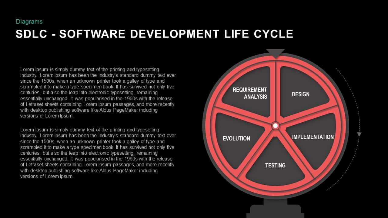 SDLC - Software Development Life Cycle PowerPoint Presentations