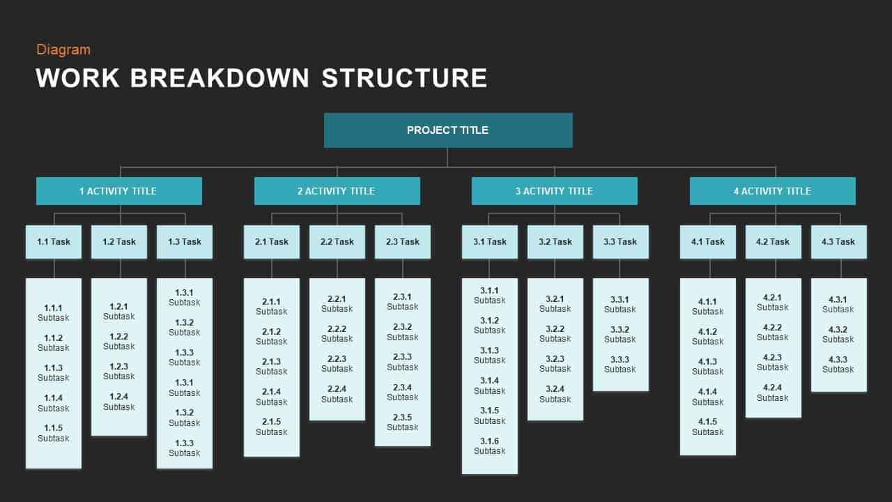 Work Breakdown Structure Template for PowerPoint