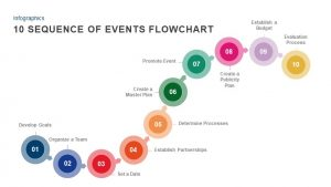 10 Sequence of Events Flow chart Template for PowerPoint and Keynote
