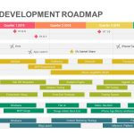 Product Development Roadmap Template for PowerPoint