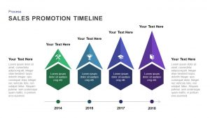Sales Promotion Timeline Template for PowerPoint and Keynote Presentation