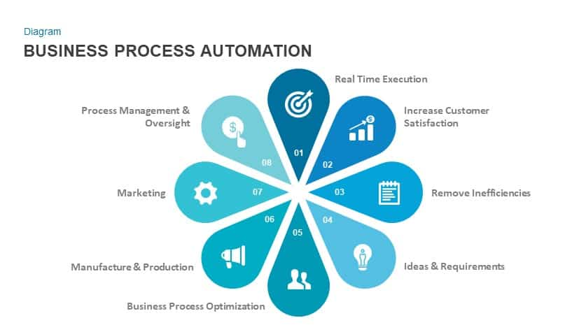 Business process automation template for powerpoint and keynote friedricerecipe Image collections