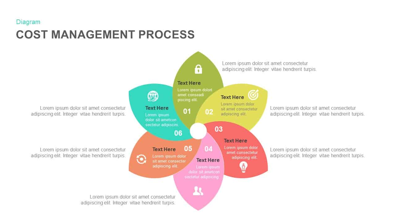 Cost management process powerpoint template and keynote