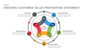 Creating Customer Value Proposition Statement Template for PowerPoint and Keynote