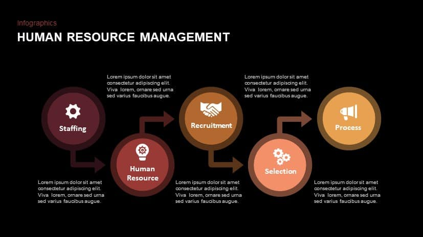 Human resource management powerpoint template and keynote slides