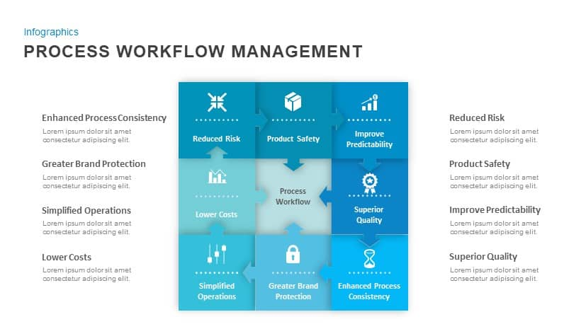 Process workflow management powerpoint template and keynote