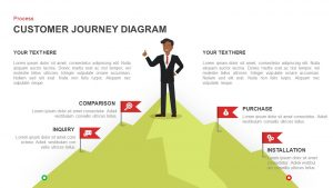 Customer Journey Diagram PowerPoint Template and Keynote Slide