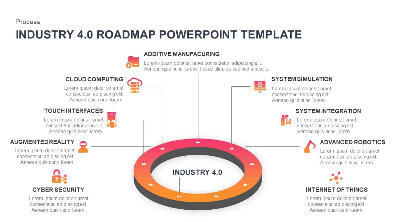 Industry 40 Roadmap PowerPoint Template And Keynote Slide