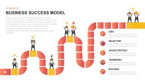 Business Success Model PowerPoint Template and Keynote Slide