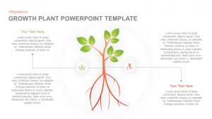 Plant Growth PowerPoint Template and Keynote Slide