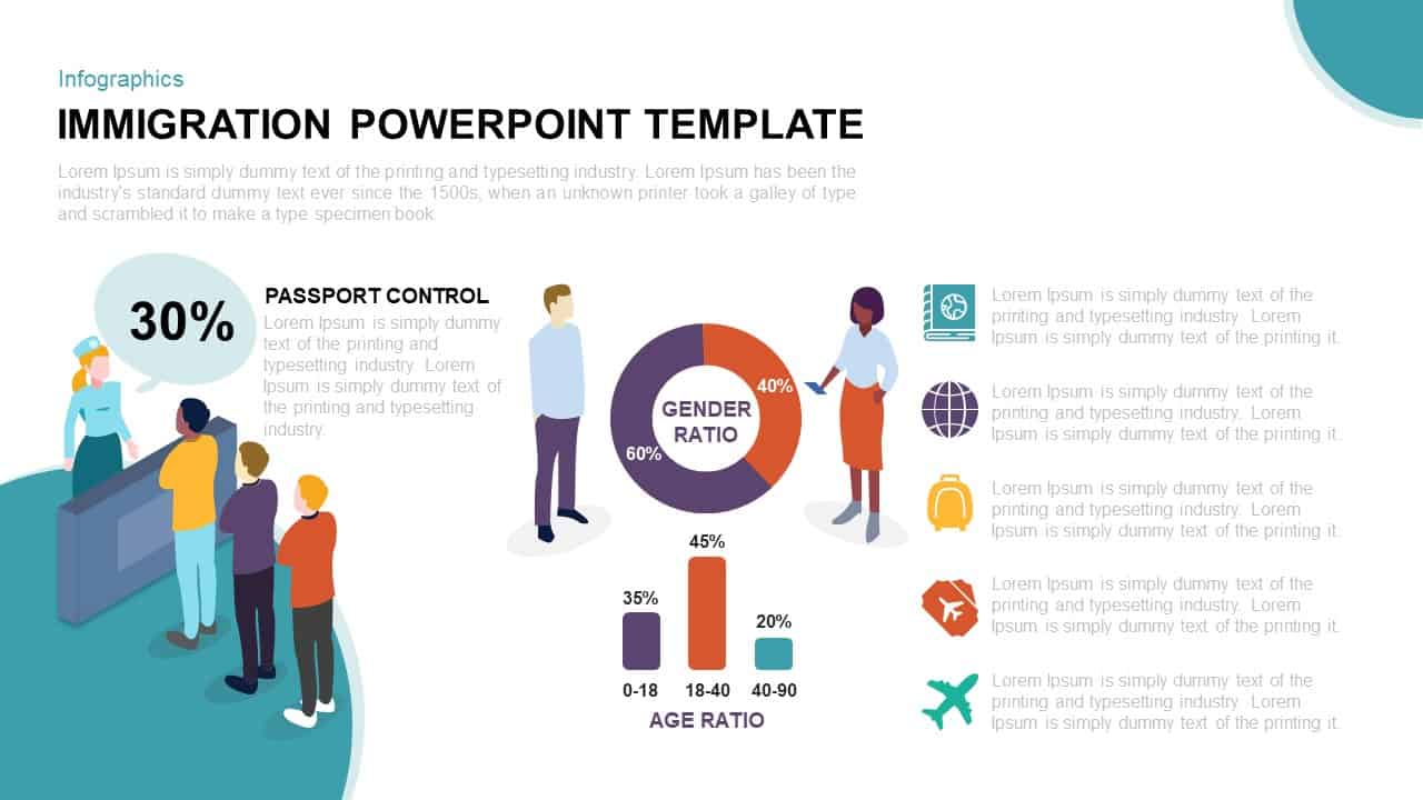 Immigration PowerPoint Template and Keynote