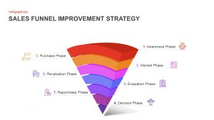 Sales Funnel Improvement Strategy PowerPoint Template and Keynote Slide