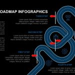 business roadmaptemplate for PowerPoint and keynote