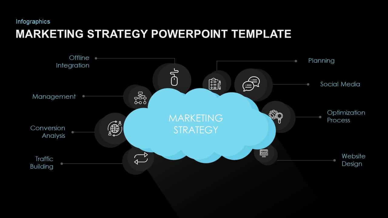Marketing plan PowerPoint template and keynote