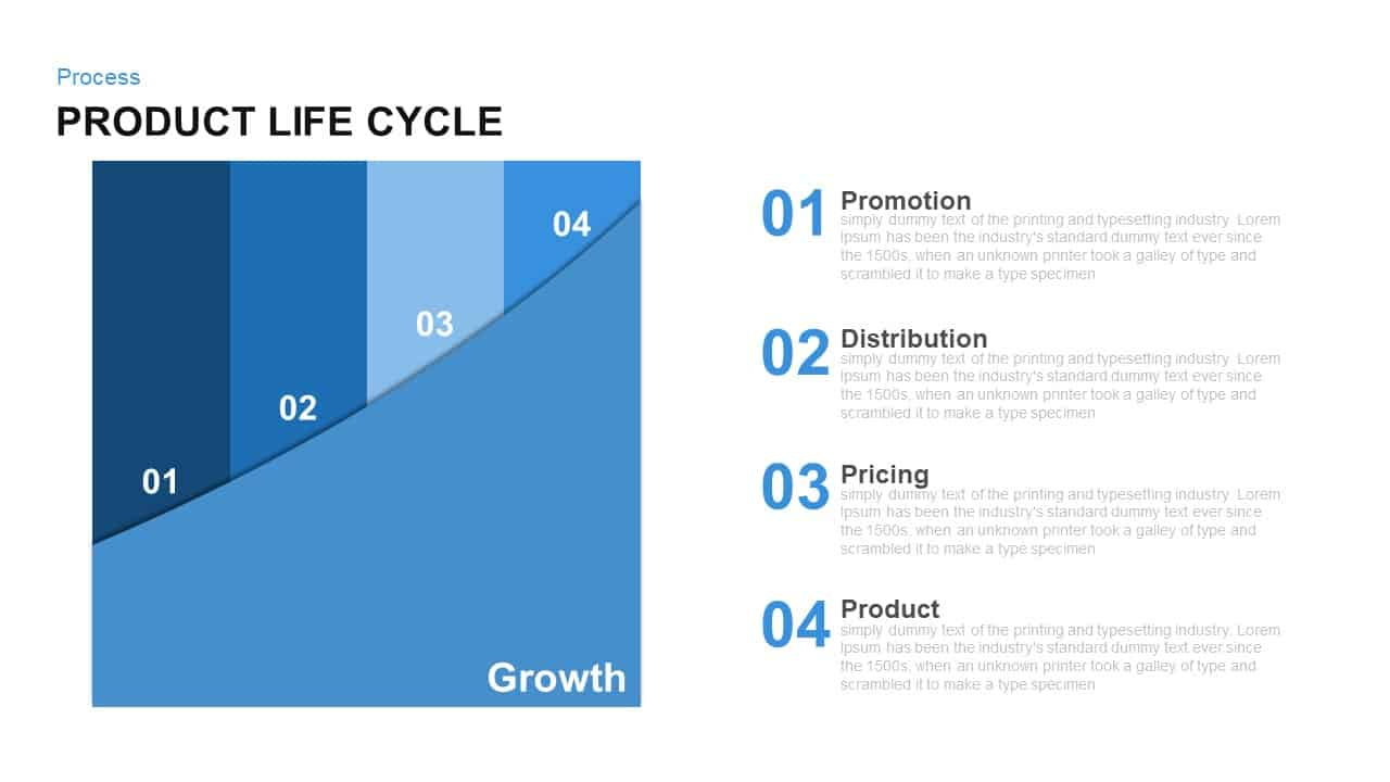 Product life cycle PowerPoint template and keynote