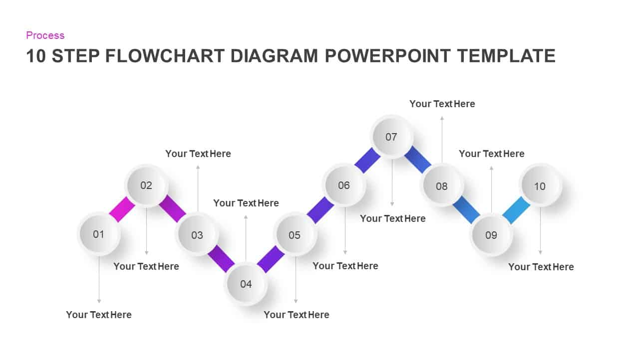 10 Step Flow chart Diagram PowerPoint Template