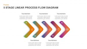 5 Stage Linear Process Flow Diagram for Business Presentation