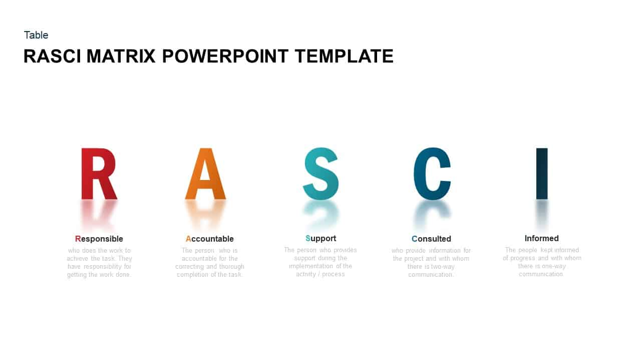 RASCI Matrix PowerPoint Template and Keynote