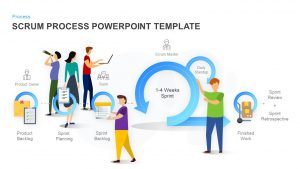 SCRUM Process PowerPoint Template and Keynote Diagram