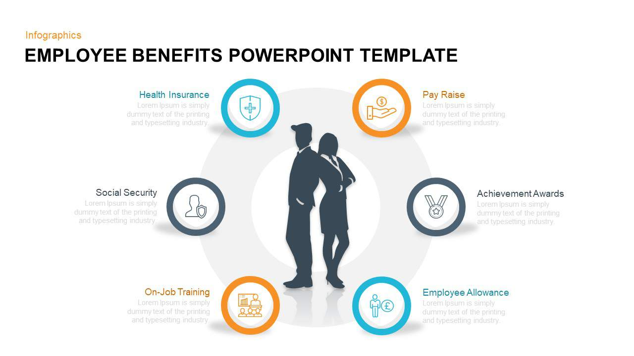 Employee benefits PowerPoint template and Keynote