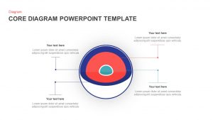 Earth Core Diagram PowerPoint Template & Keynote