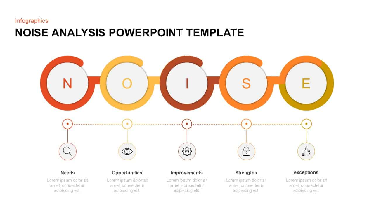 Noise Analysis PowerPoint Template