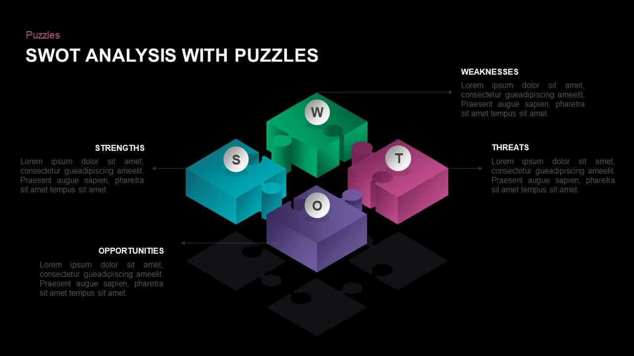 SWOT analysis with puzzle pieces PowerPoint template