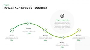 Target Achievement Journey PowerPoint Template & Keynote