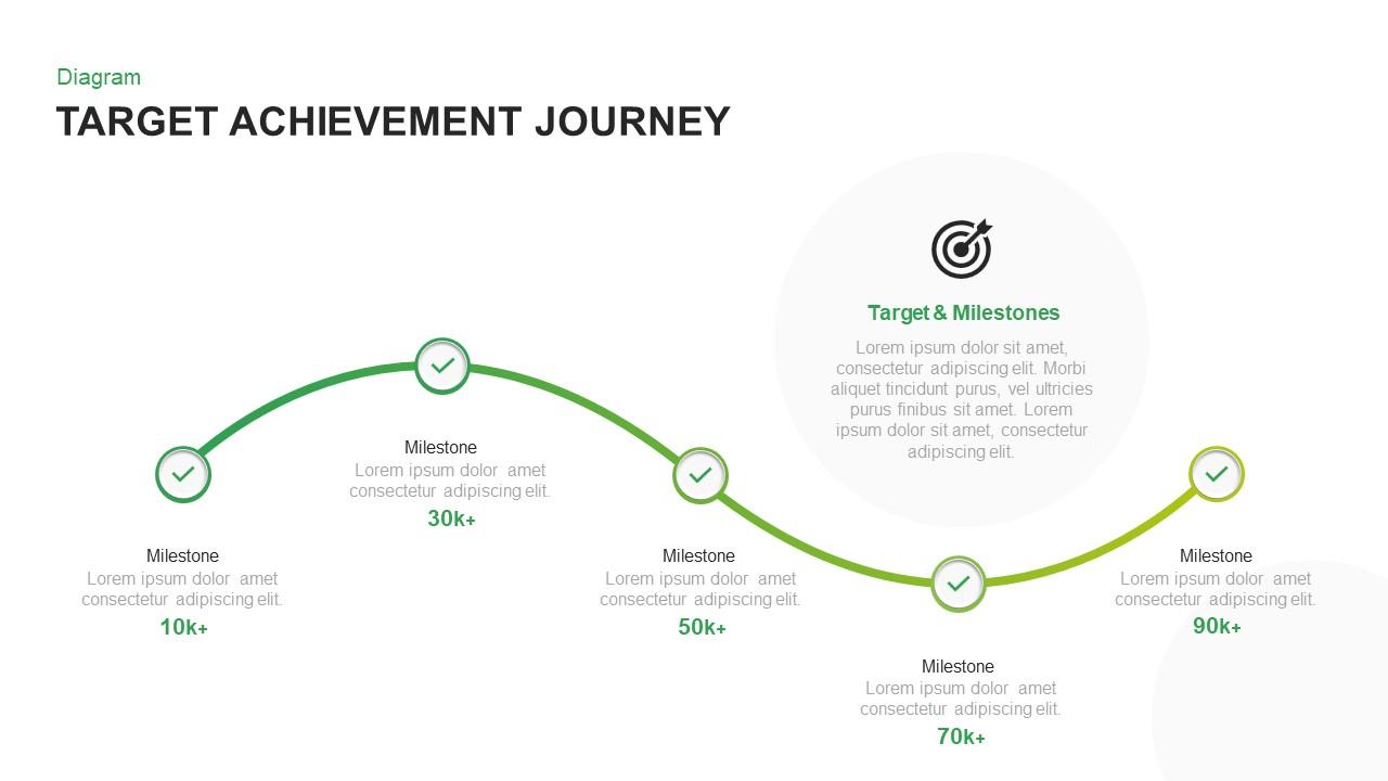 target achievement journey PowerPoint template