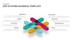 ERP Systems Business Template for PowerPoint & Keynote