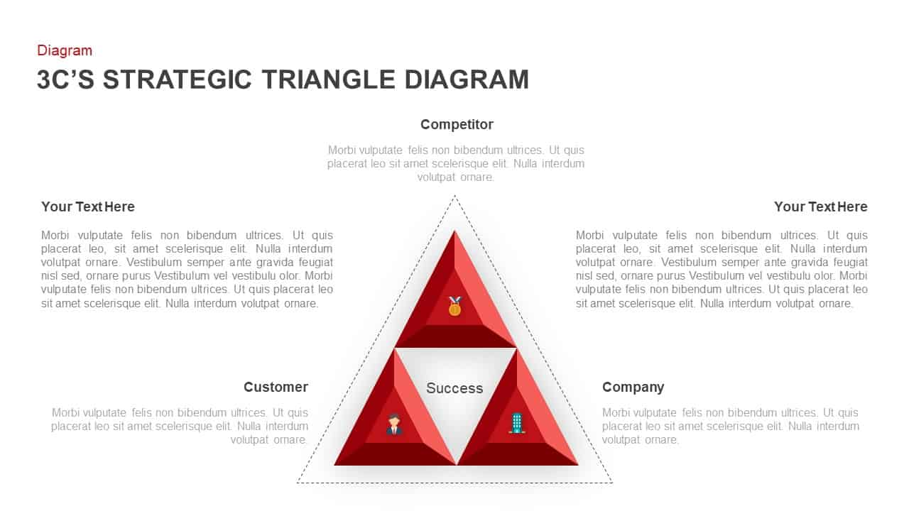 3 C's Strategic Triangle Diagram Template