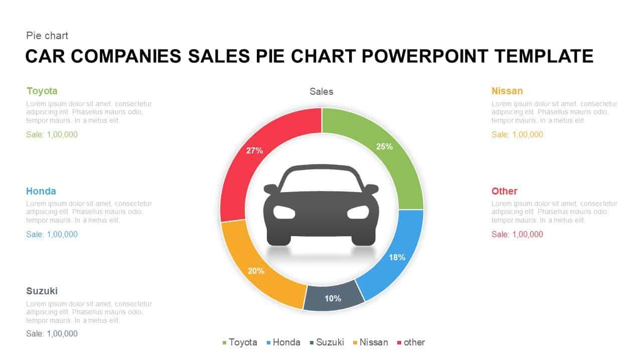 Car Companies Sales Pie Chart Template