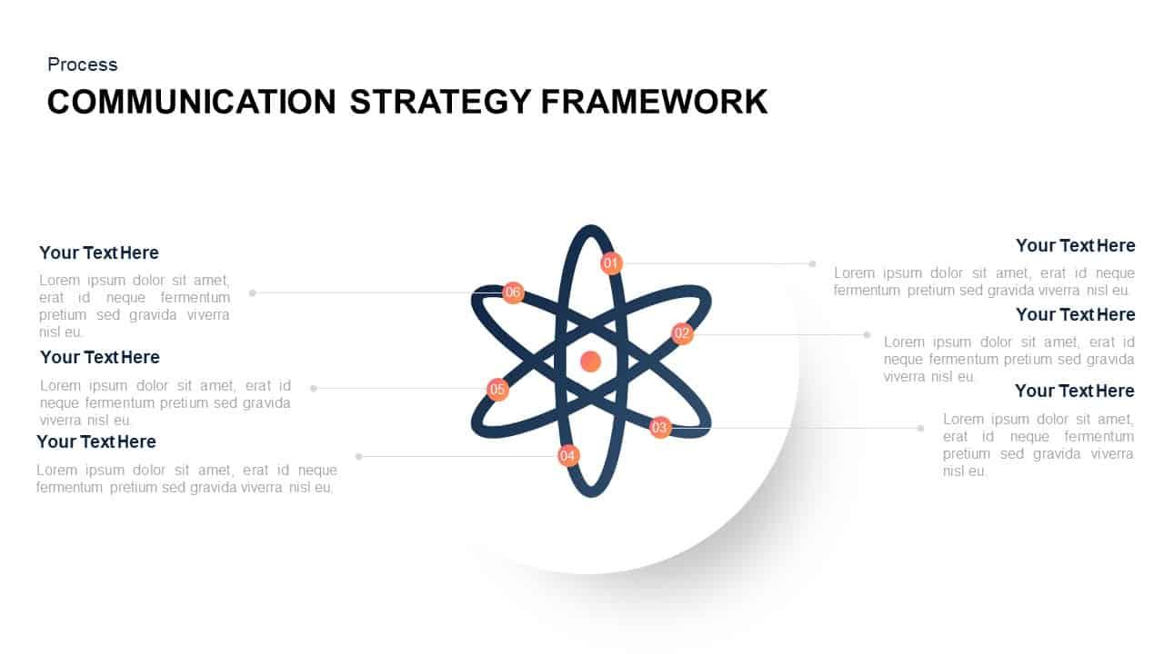 Communication Strategy Framework Template