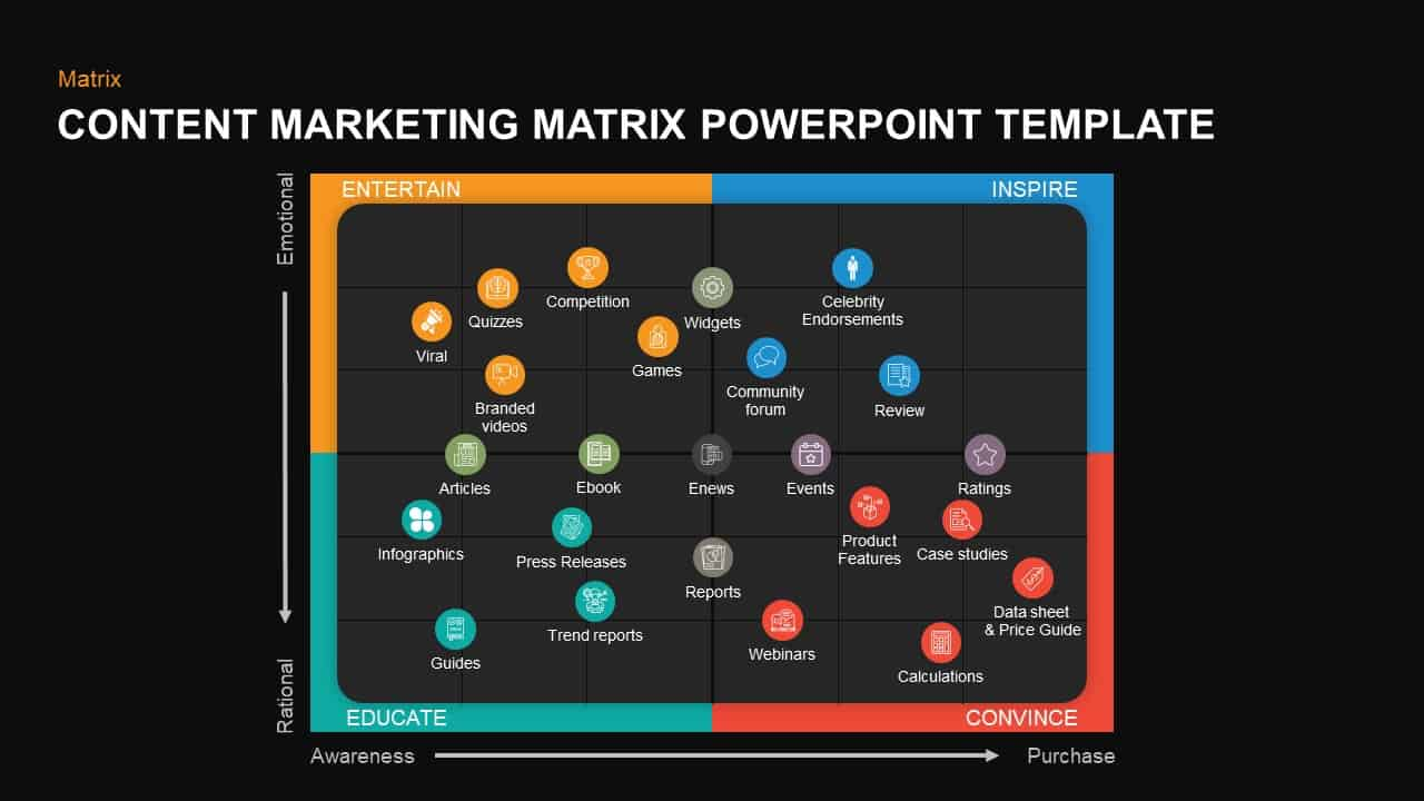 Content marketing matrix template for PowerPoint