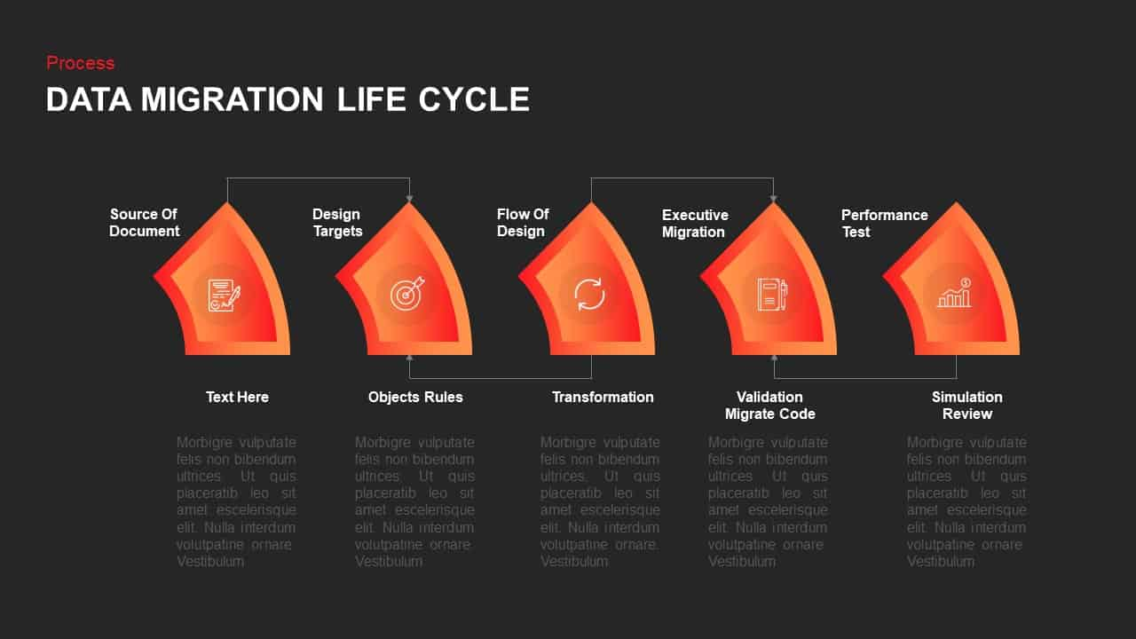 Data Migration Life Cycle PowerPoint Template