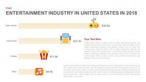 Entertainment Industry in US 2018 - Template for PowerPoint & Keynote
