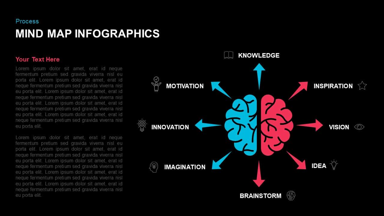 Mind Map Infographics PowerPoint Template
