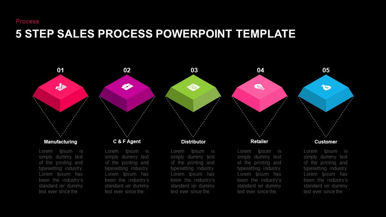 5 Step Sales Process Template for PowerPoint