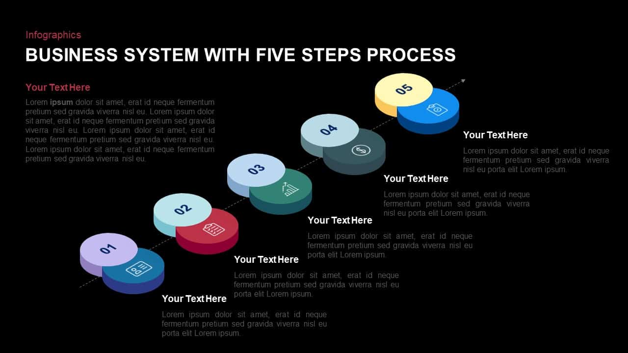 5 Steps Process Template for Business Systems