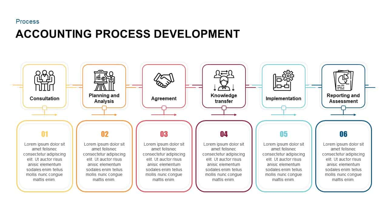 Accounting Process Development PowerPoint Diagram