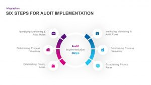 Audit Implementation Diagram for PowerPoint & Keynote Presentation