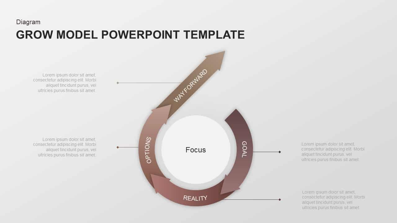 GROW Model Template for PowerPoint