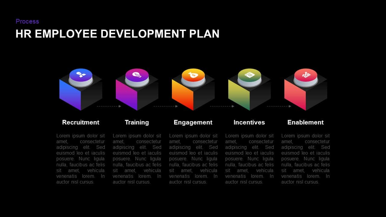 HR Employee Development Plan Diagram for PowerPoint