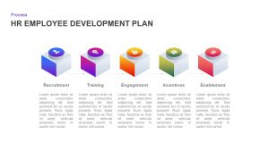 HR Employee Development Plan Template for PowerPoint & Keynote