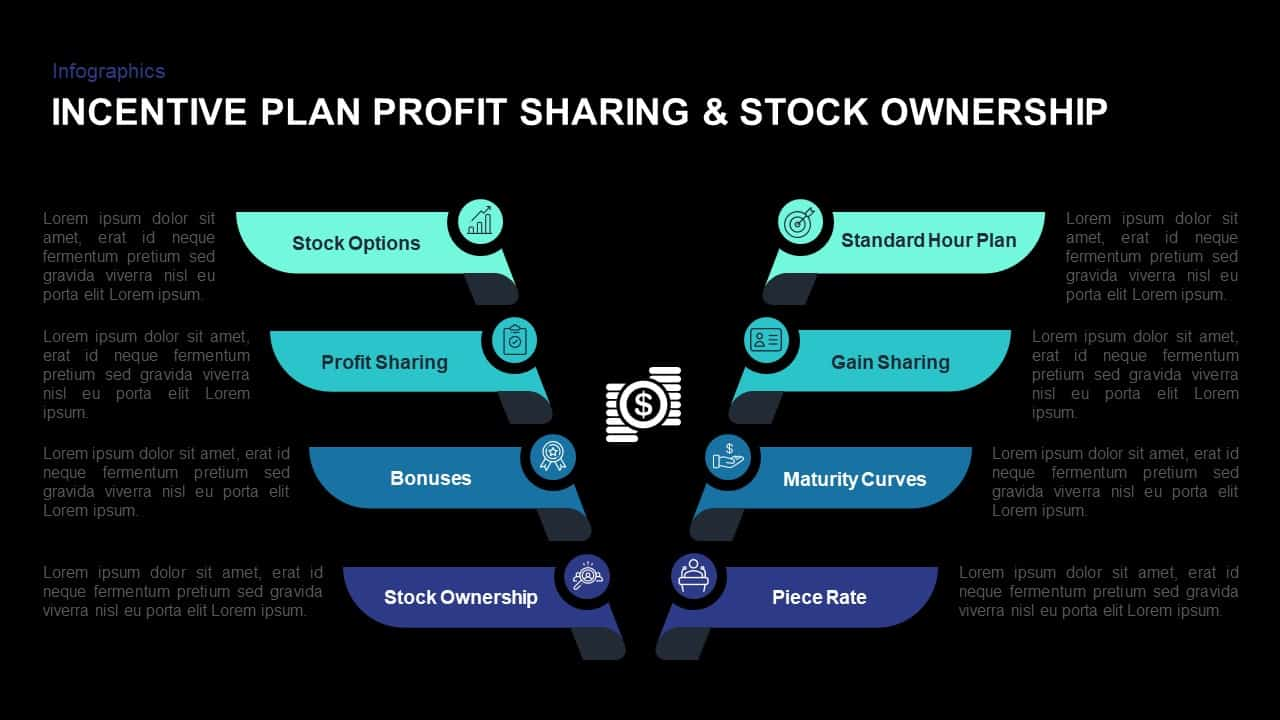 Incentive Plans Profit Sharing Stock Ownership Presentation Diagram