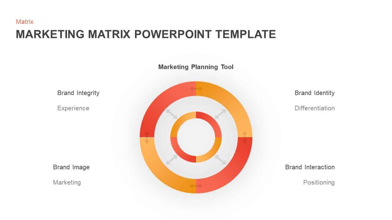 Marketing Matrix Template For Powerpoint Keynote