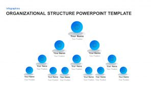 Organizational Structure Template Ppt for PowerPoint & Keynote