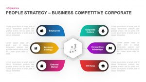 People Strategy Business Competitive Corporate Diagram